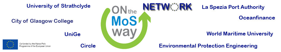 On The Mos Way Network