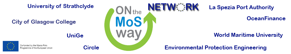 otmw-network