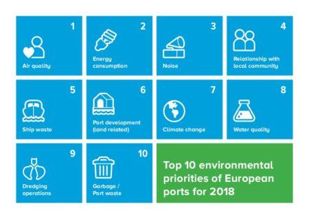 ESPO Publishes Environmental Report 2018 - Top 10 Environmental Priorities