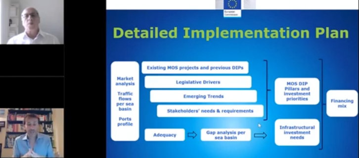 Motorways of the Sea webinar presented the Detailed Implementation Plan with a round table discussion on shaping the European Maritime Space